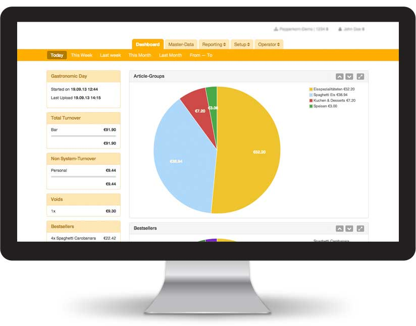 back office dashboard